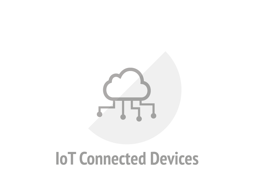 IoT Connected Devices